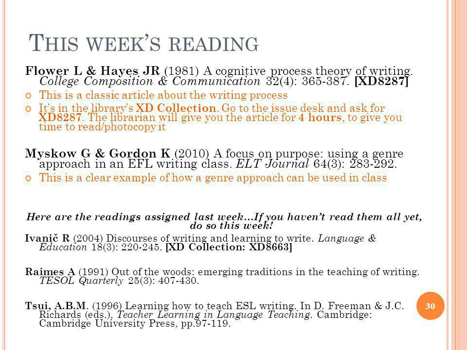 This week's reading Flower L & Hayes JR (1981) A cognitive process theory of writing. College Composition & Communication 32(4): 365-387. [XD8287]